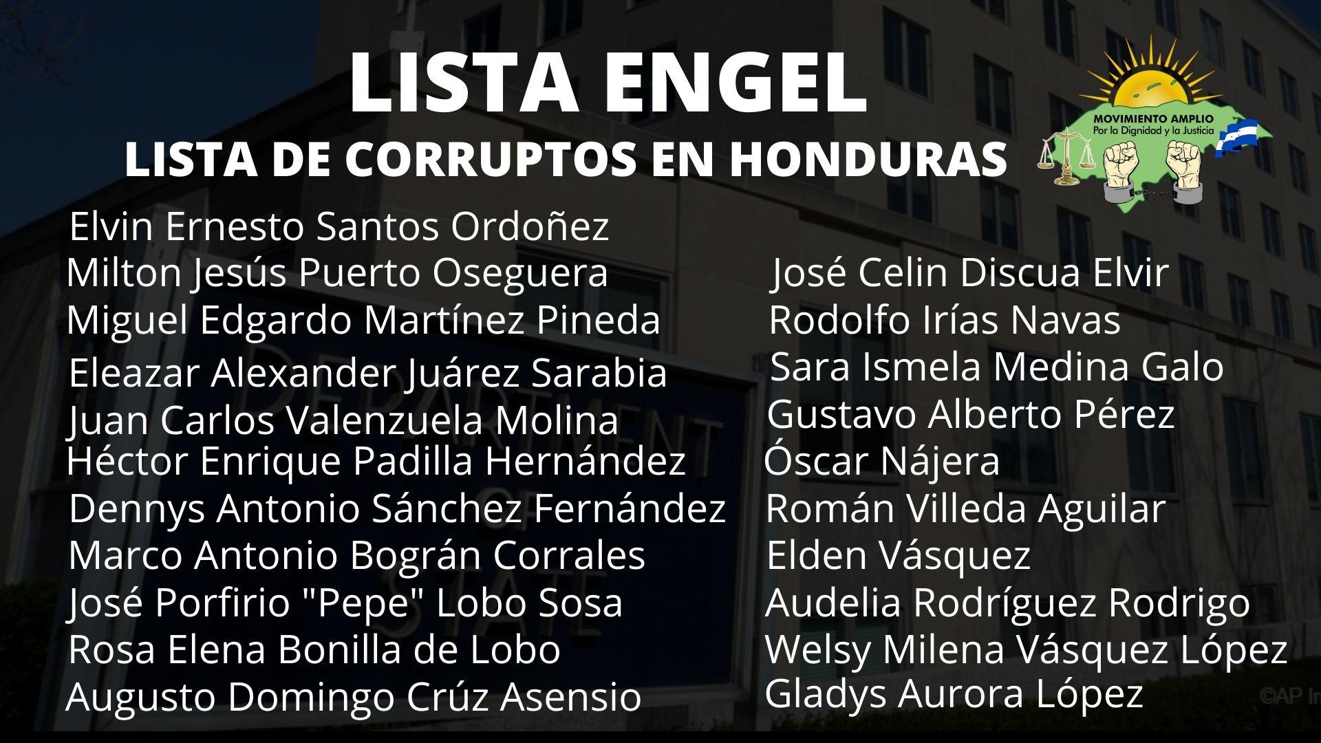 Tripartidismo hondureño figura en Lista Engel divulgada por Estados Unidos